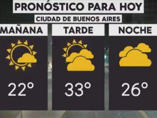 pronostico del tiempo del martes 22 de enero de 2019