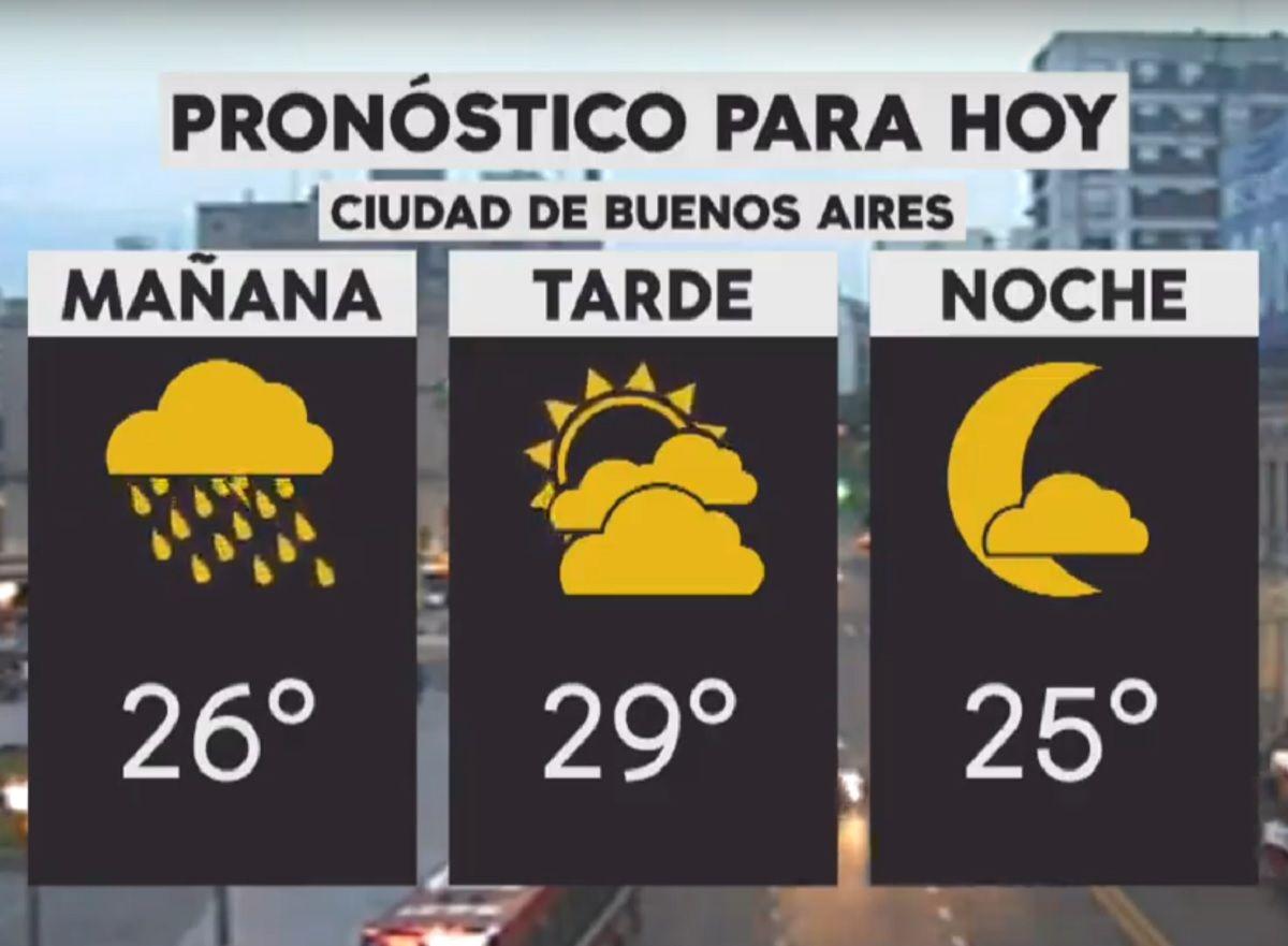Pronóstico del tiempo del miércoles 23 de enero de 2019