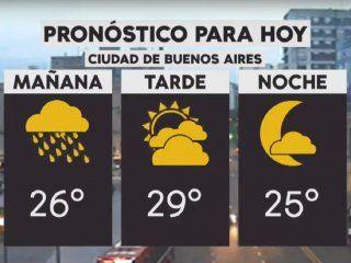 pronostico del tiempo del miercoles 23 de enero de 2019