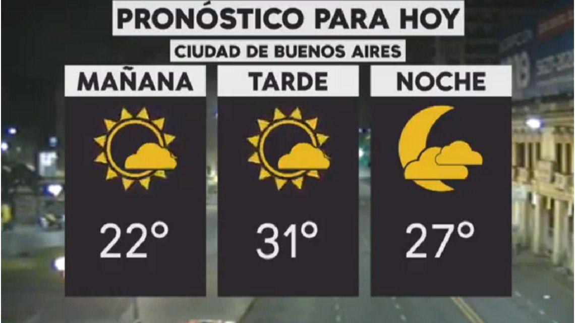 Pronóstico del tiempo del jueves 24 de enero de 2019