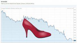 Grimoldi es un ícono de la comercialización del calzado en el país