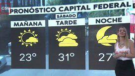 Pronóstico del tiempo del sábado 26 de enero de 2019