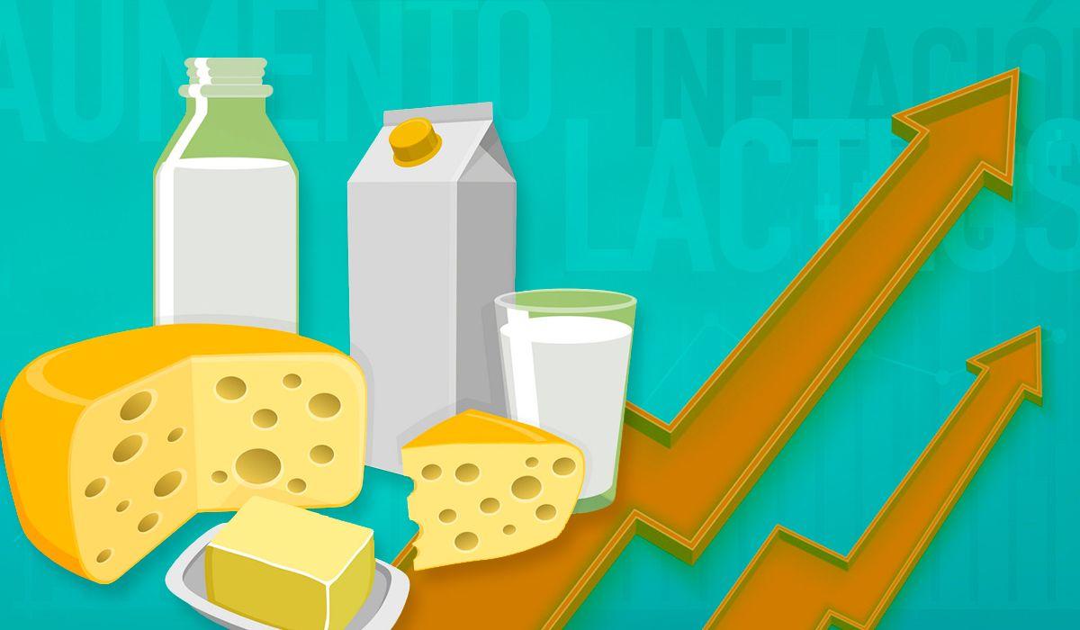 Denuncian desabastecimiento y fuerte suba de precios en los lácteos