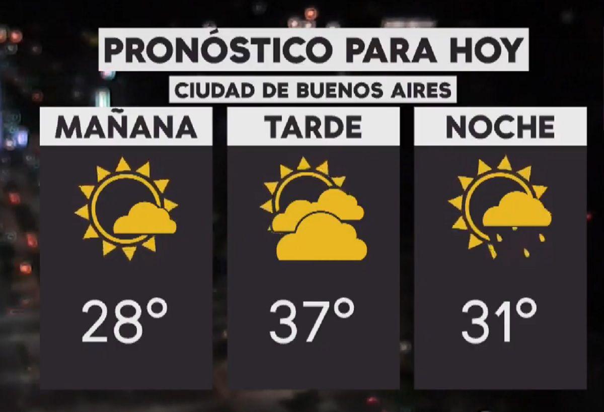 Pronóstico del tiempo del martes 29 de enero de 2019