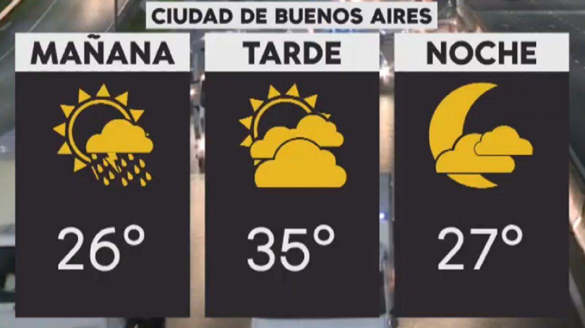 Pronóstico del tiempo del miércoles 30 de enero de 2019