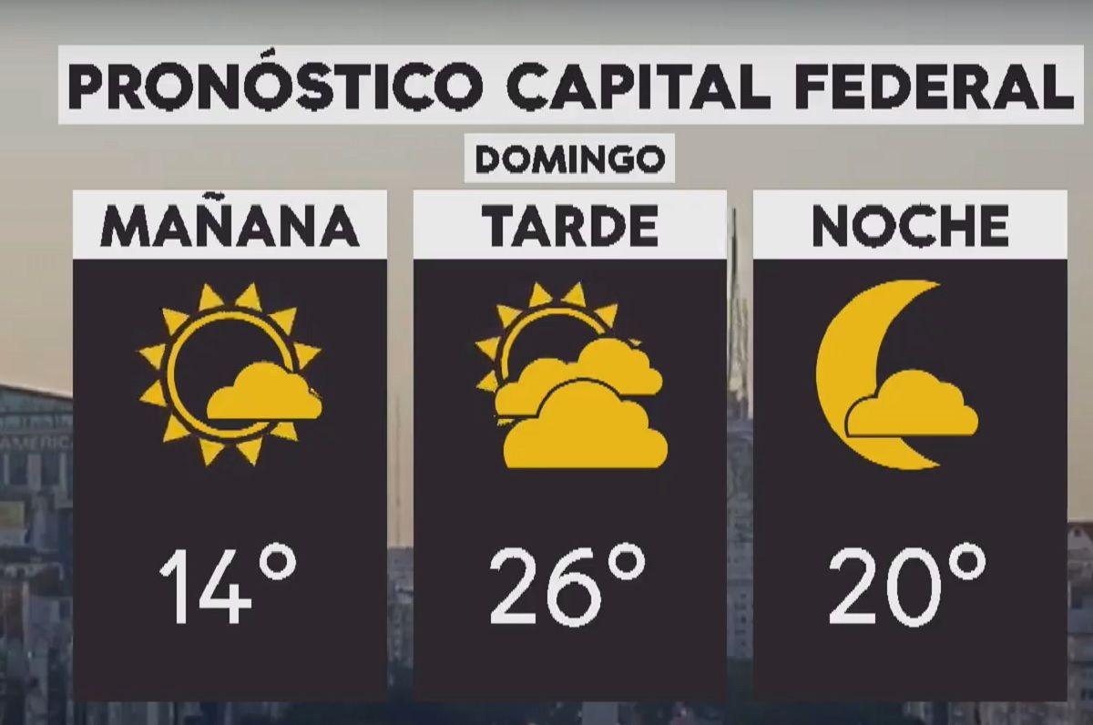 Pronóstico del tiempo del domingo 3 de febrero de 2019