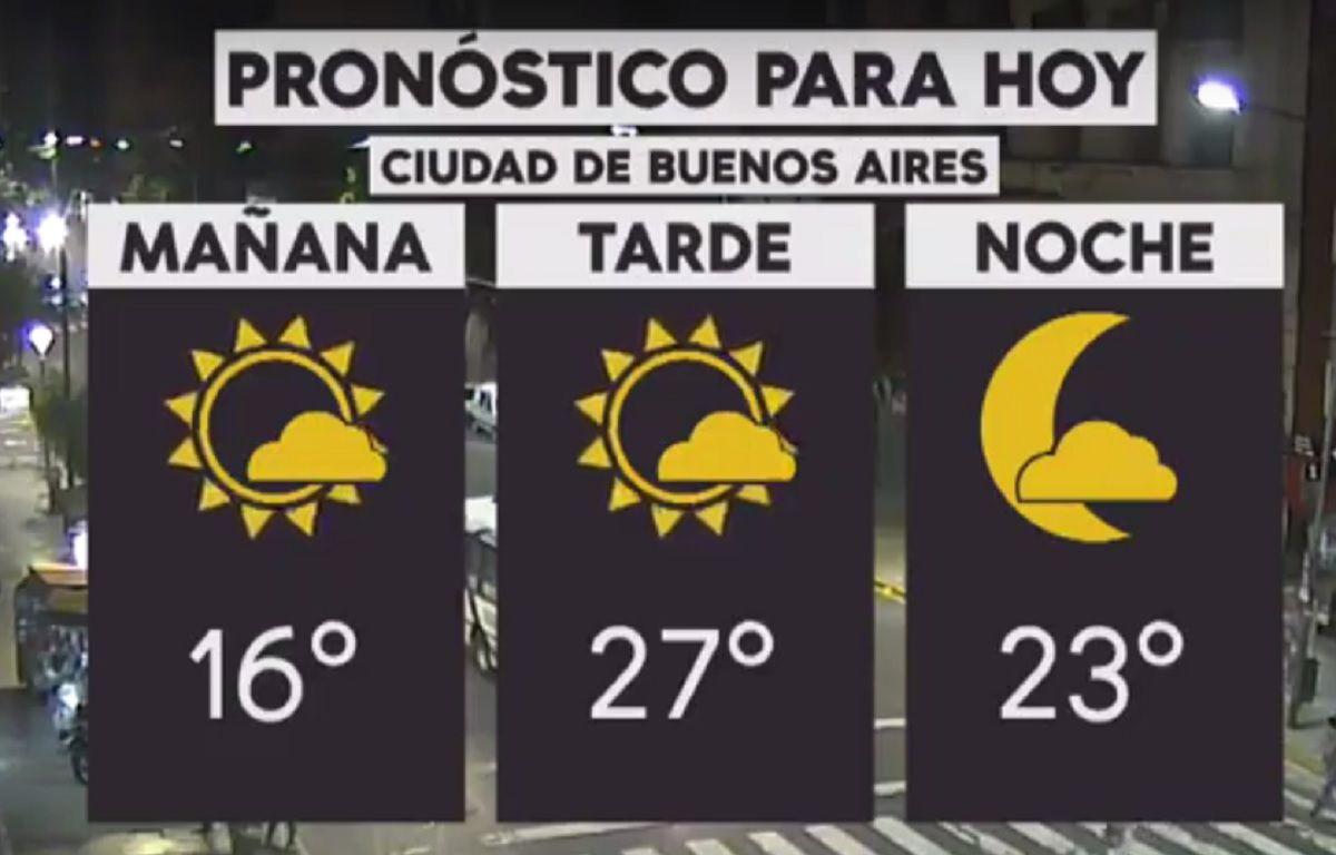 Pronóstico del tiempo del lunes 4 de febrero de 2019