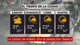 Pronóstico del tiempo del sábado 9 de febrero de 2019