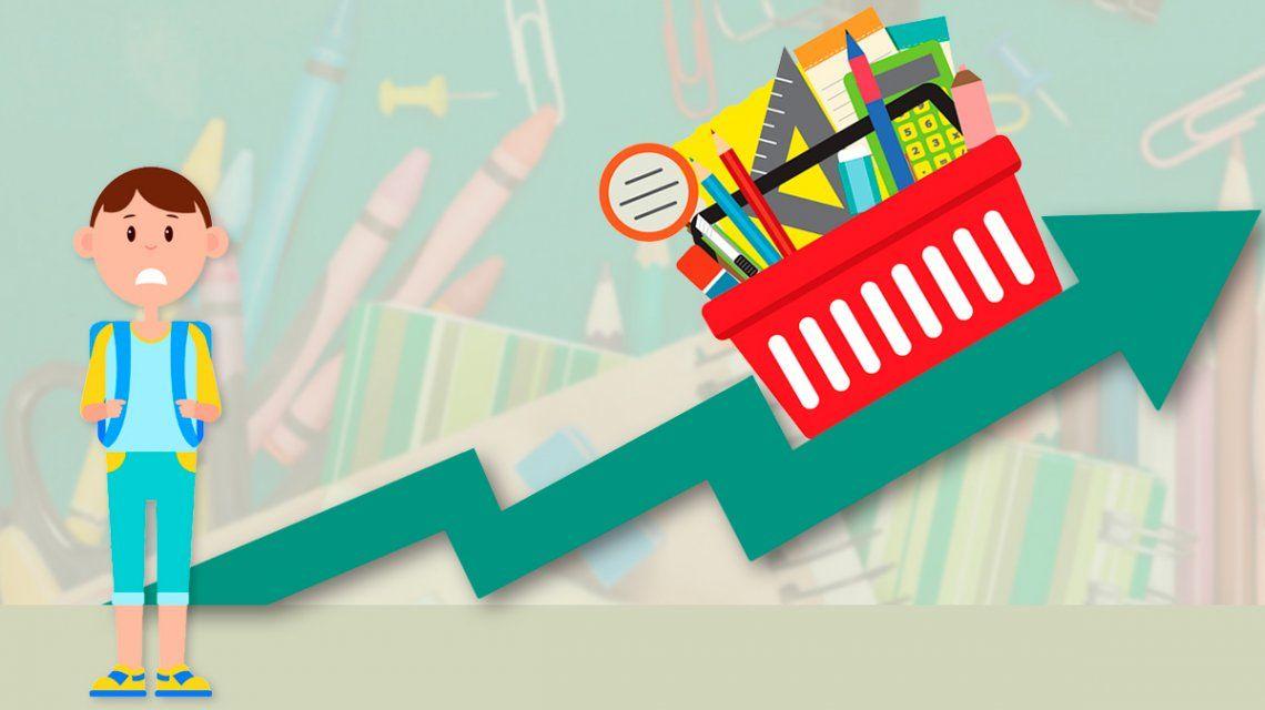 Uno de cada tres chicos no puede comprar útiles nuevos para la vuelta al colegio