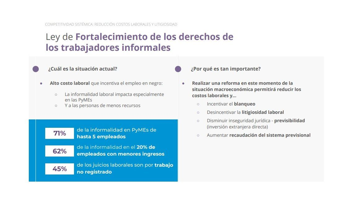 Con una ilustración discriminatoria el Gobierno promueve la reforma laboral
