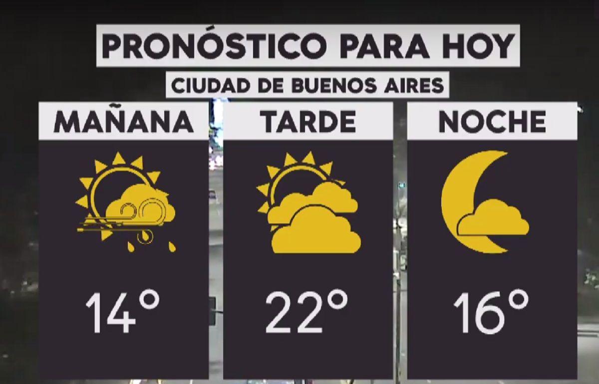 Pronóstico del tiempo del lunes 25 de febrero de 2019