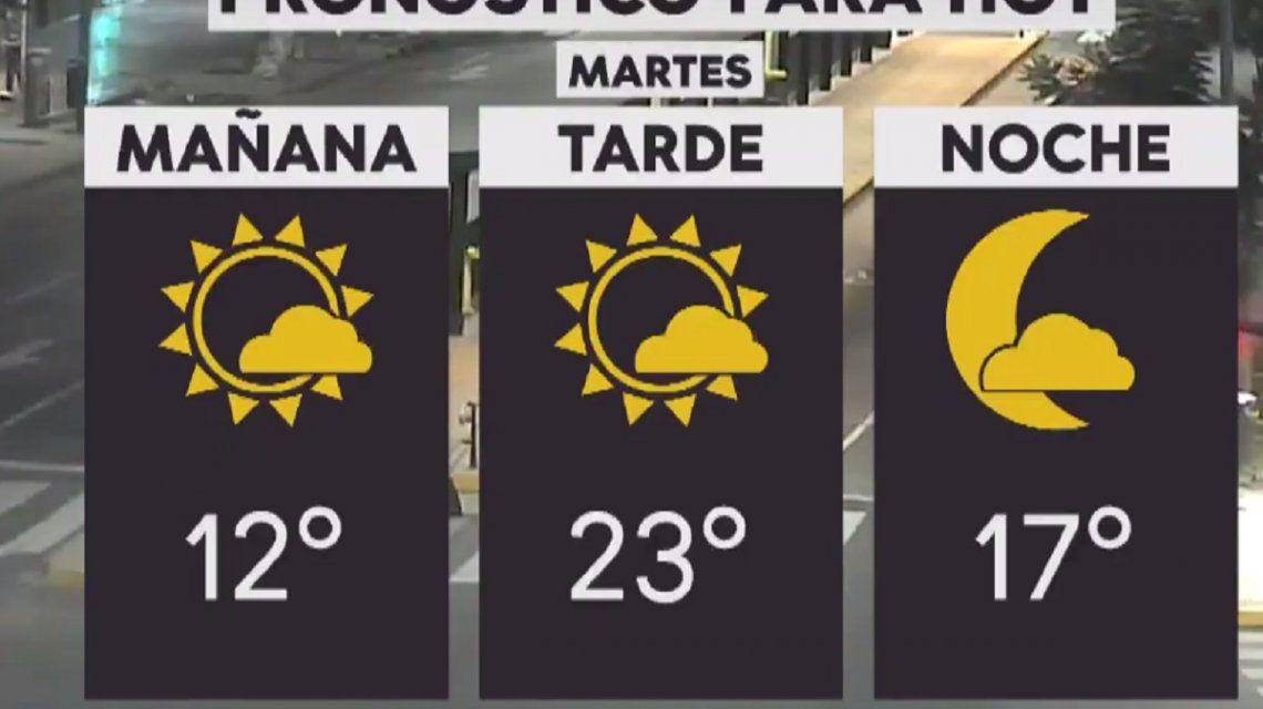 Pronóstico del tiempo del martes 26 de febrero de 2019