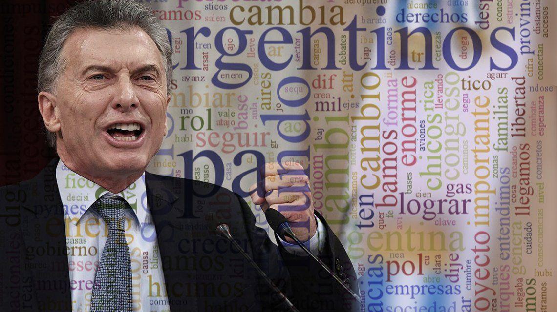 Nube de palabras: Macri dijo más veces pobreza y camino que economía y política