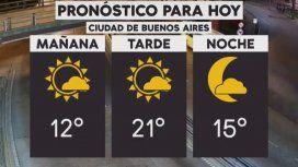 El tiempo sigue fresco en la Ciudad y el Conurbano
