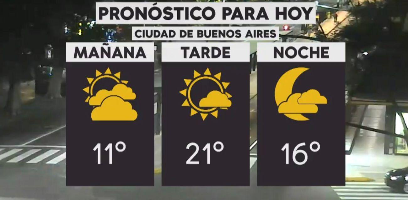 Pronóstico del tiempo del lunes 25 de marzo de 2019