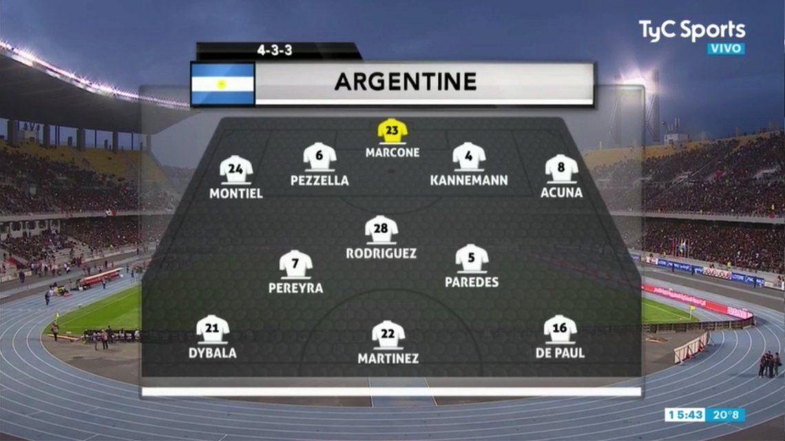 ¡Marcone al arco! El insólito error de la TV en la formación de la Selección argentina