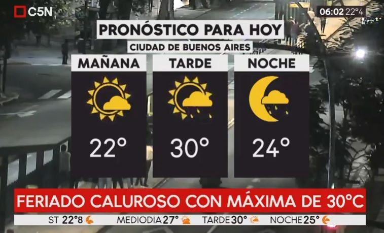 Pronóstico del tiempo del martes 2 de abril de 2019