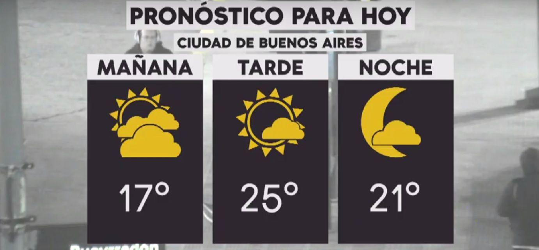 Pronóstico del tiempo del miércoles 3 de abril de 2019