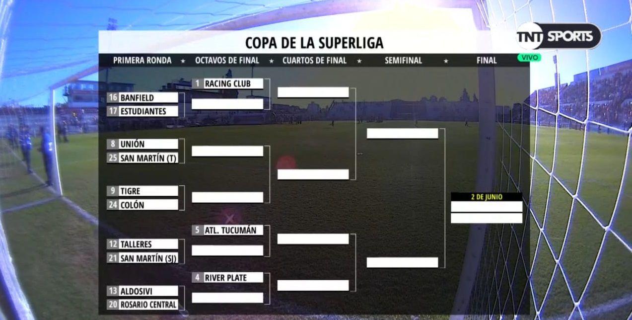 Superliga: así quedaron los cruces de la Copa