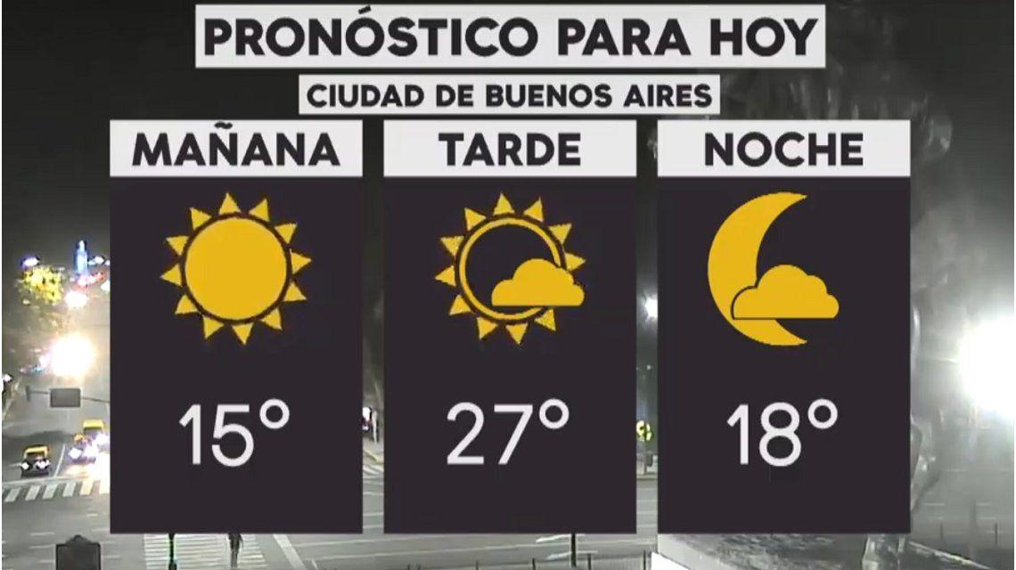 Pronóstico del tiempo del lunes 8 de abril de 2019