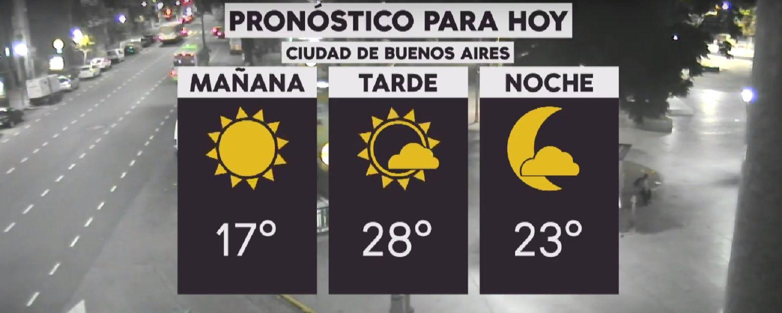 Pronóstico del tiempo del martes 9 de abril de 2019