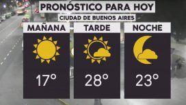 Se espera otro día cálido en la Ciudad y el Conurbano
