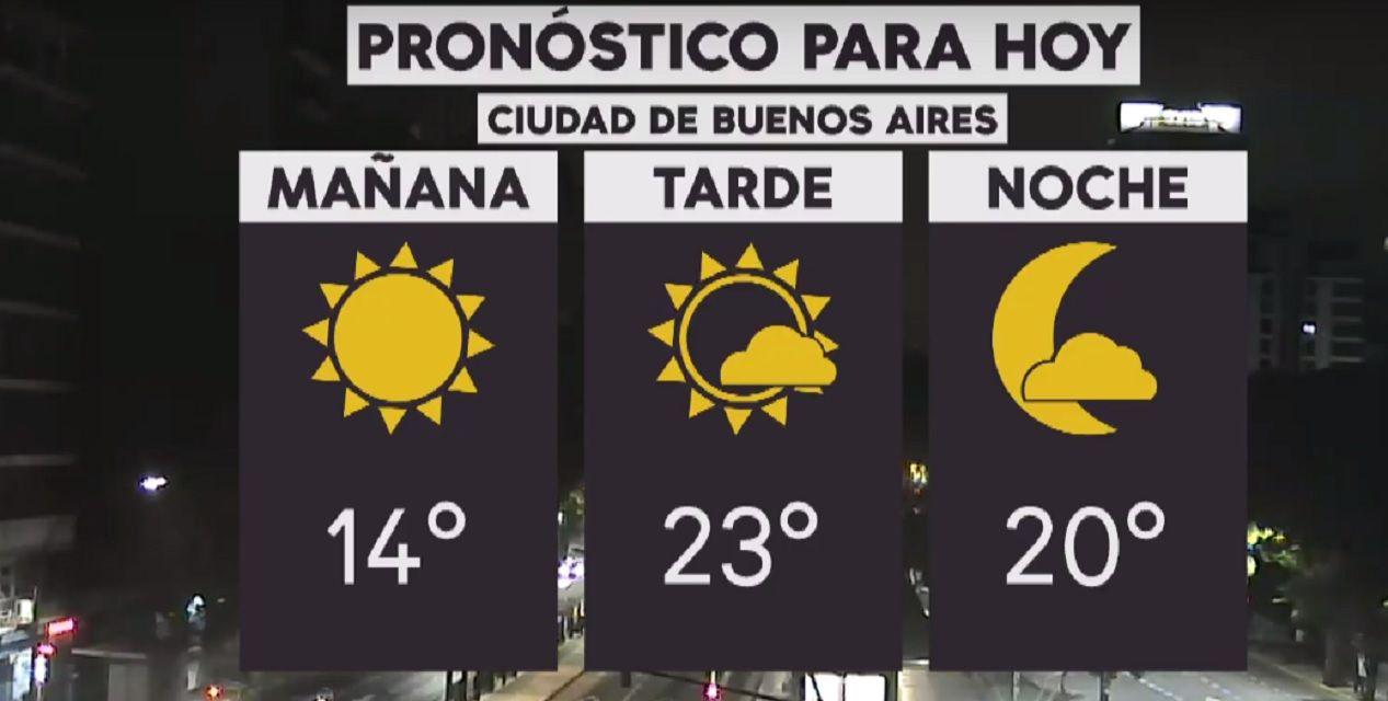 Pronóstico del tiempo del martes 16 de abril de 2019