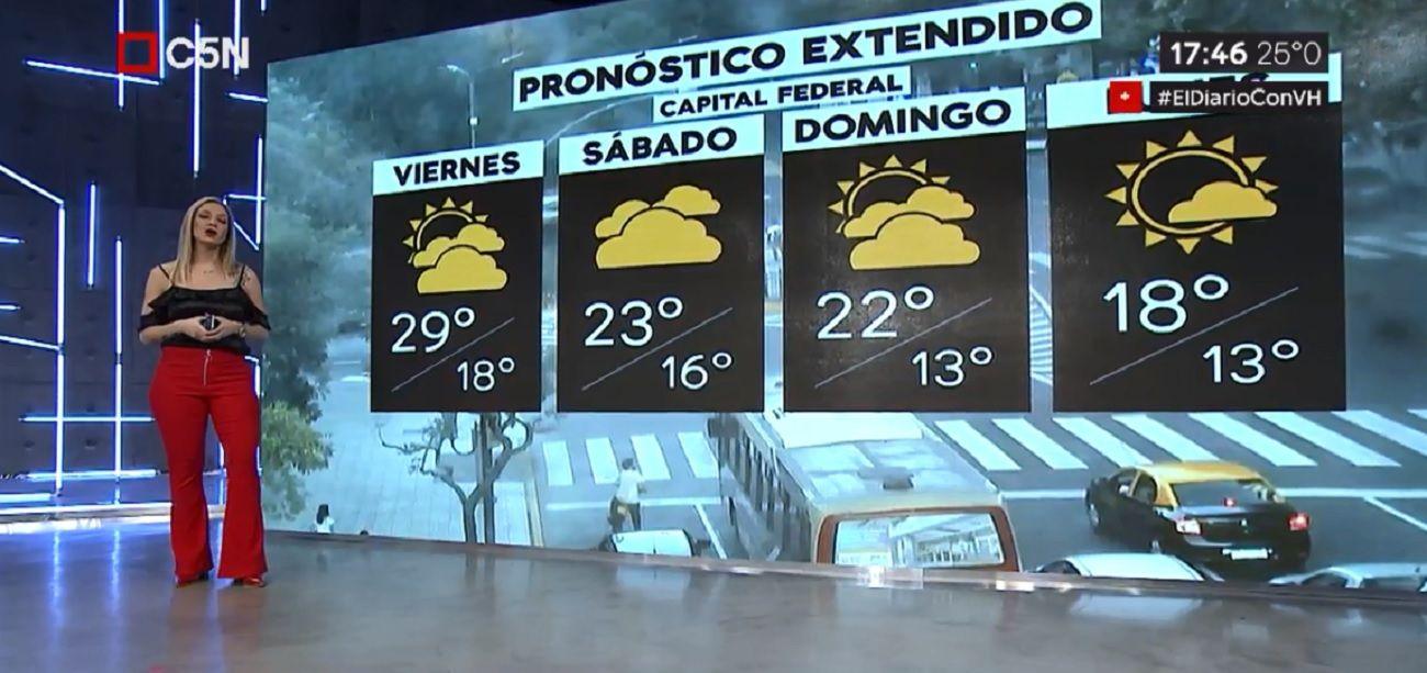 El pronóstico del tiempo para Semana Santa