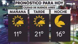 La semana arranca con tiempo fresco en la Ciudad y el Conurbano