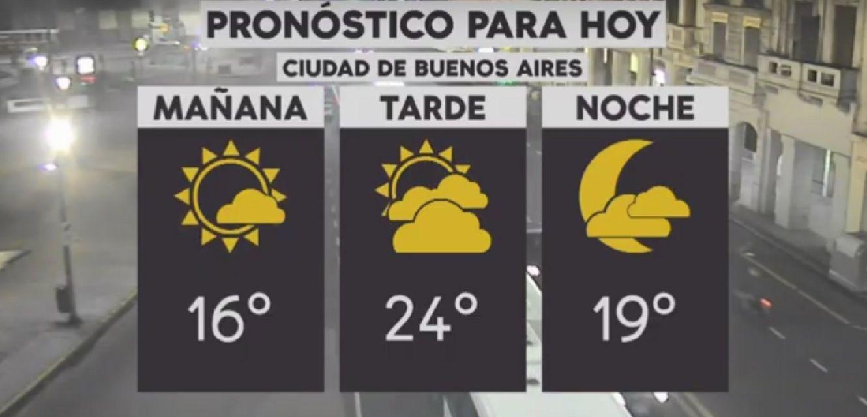 Pronóstico del tiempo del lunes 29 de abril de 2019