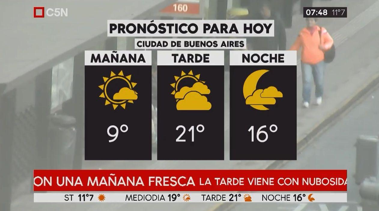 Pronóstico del tiempo del miércoles 1 de mayo de 2019