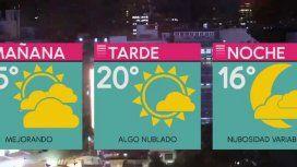 Se espera una jornada cálida en la Ciudad y el Conurbano