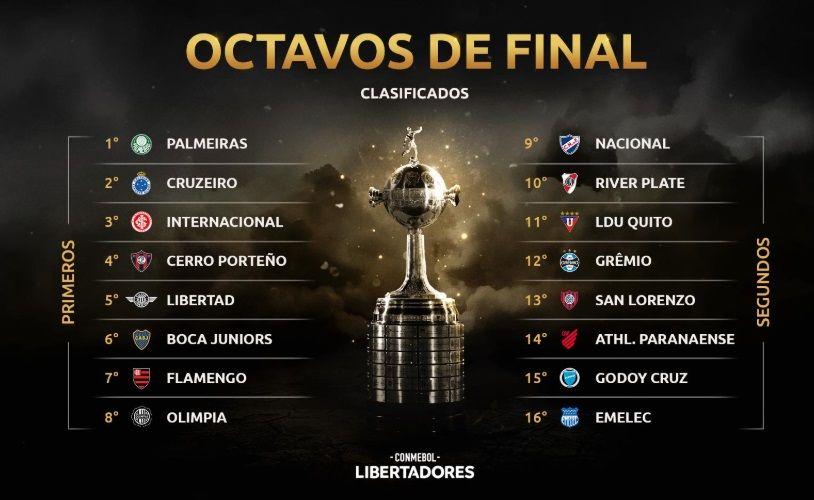 Se sortean los octavos de final de la Copa Libertadores: horario y posibles cruces