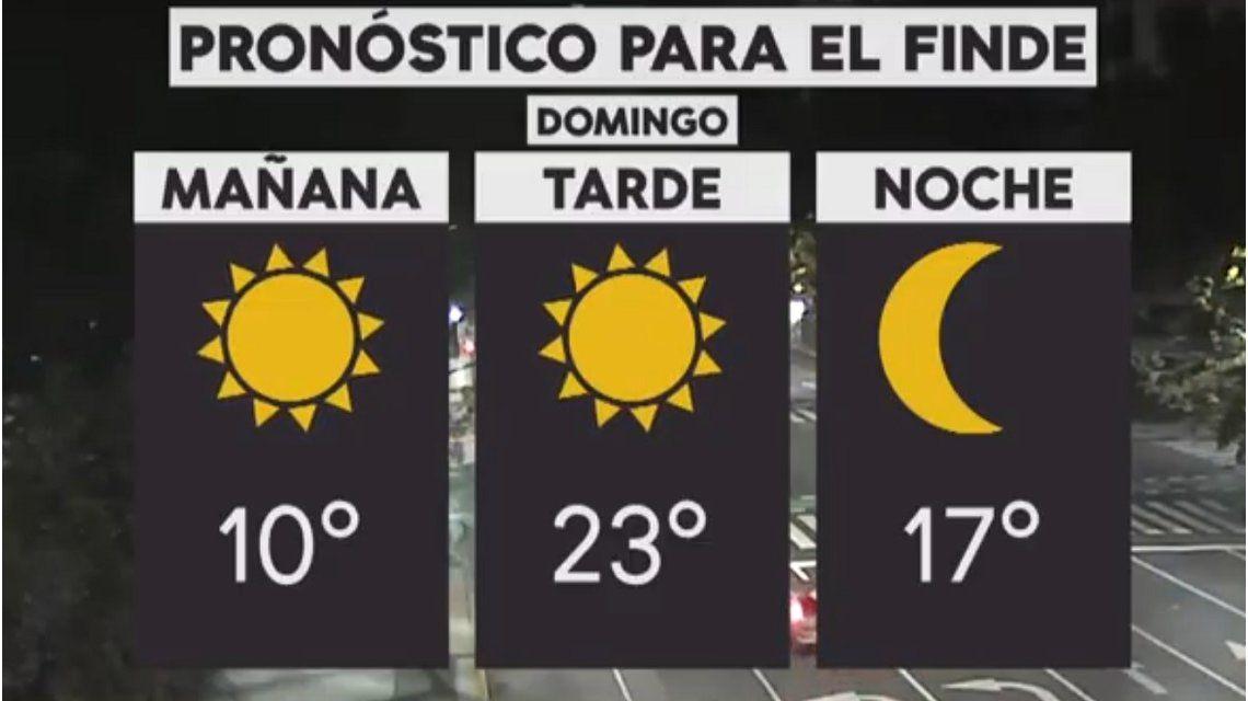 Pronóstico del tiempo del domingo 12 de mayo de 2019
