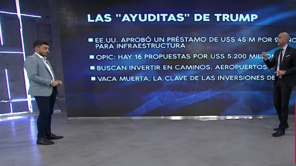 Estados Unidos prepara un plan de ayuda para sostener a Macri hasta las elecciones