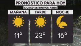 Pronóstico del tiempo del lunes 13 de mayo de 2019