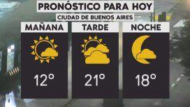 Pronóstico del tiempo del miércoles 15 de mayo de 2019