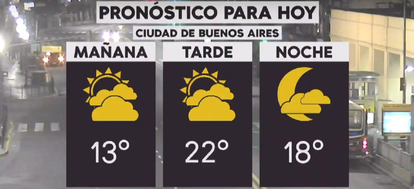 Pronóstico del tiempo del jueves 16 de mayo de 2019