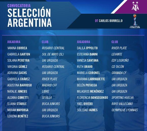 Fútbol Femenino: la lista de jugadoras de la Selección argentina para el Mundial Francia 2019