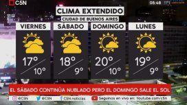 Viernes frío y nublado en la Ciudad: ¿cómo estará el fin de semana?