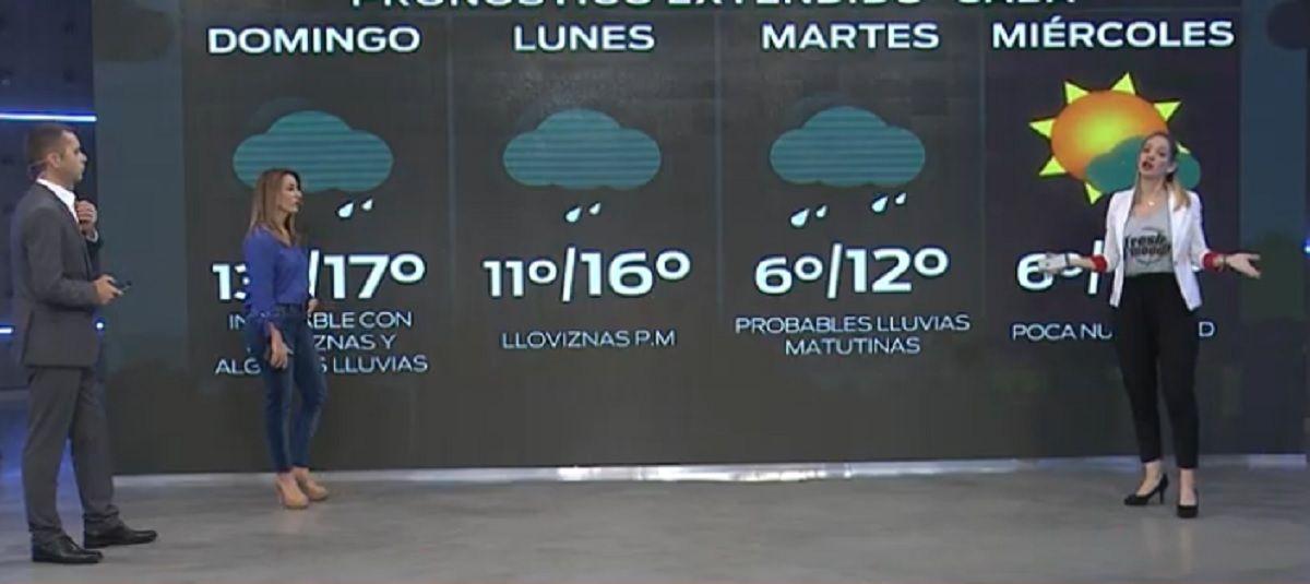 Pronóstico del tiempo para el sábado 22 de junio del 2019