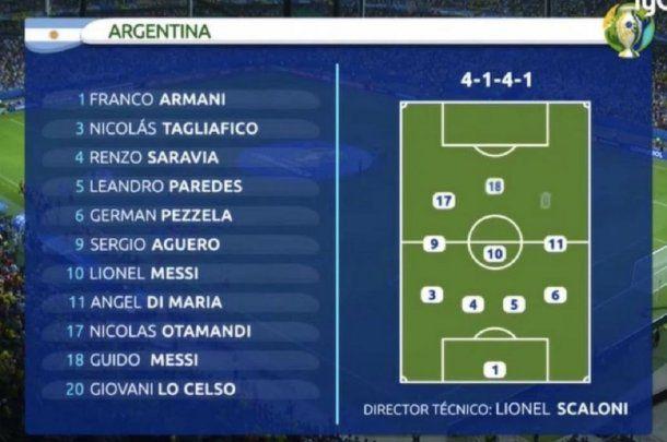 Guido Messi, el error contra Colombia