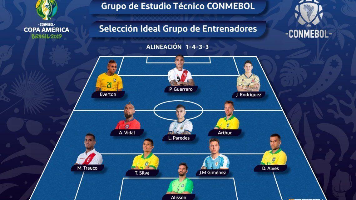 Copa América: sólo un argentino en el equipo ideal de la Conmebol