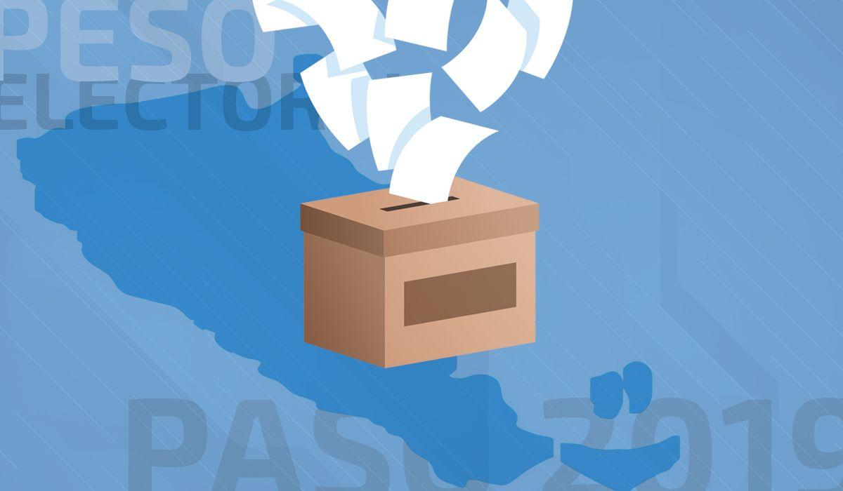 ¿Cuál es el peso electoral de cada provincia?
