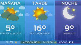 Pronóstico del tiempo del 3 de agosto de 2019