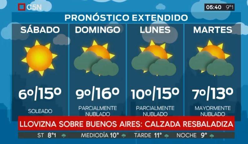 Pronóstico del tiempo del viernes 9 de agosto de 2019