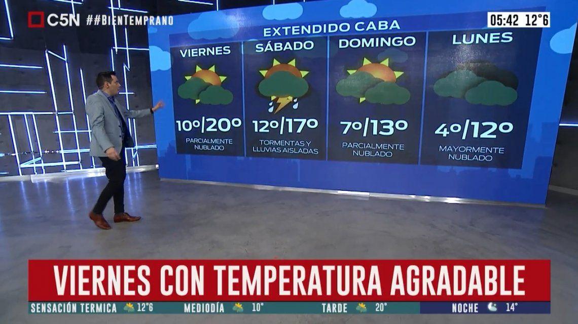 Pronóstico del tiempo del viernes 16 de agosto de 2019