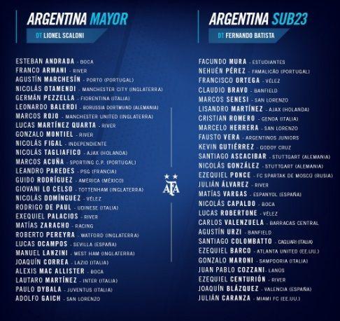 Llamado sorpresa: Lucas Alario fue citado por Scaloni para la Selección argentina