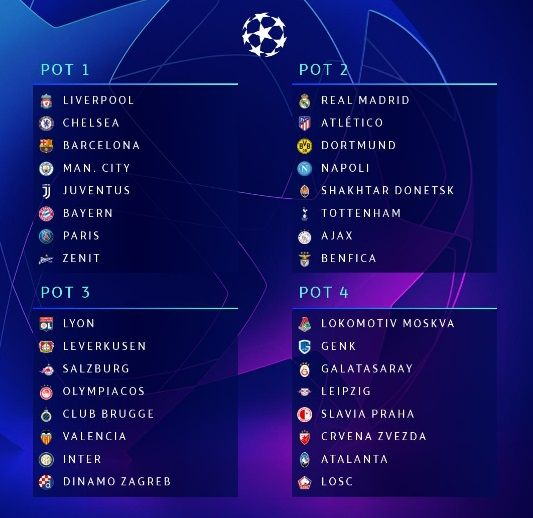 Sorteo de la Champions League 2019/20: así quedaron todos los grupos