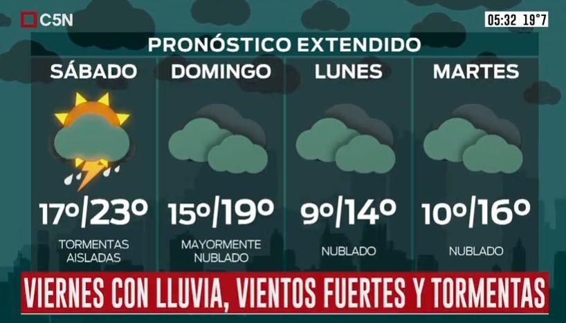 Pronóstico del tiempo del viernes 11 de octubre de 2019